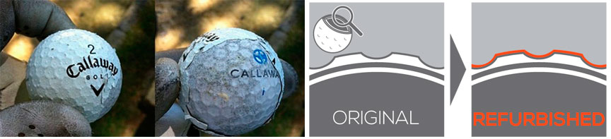 Bolas de Golf recicladas o refurbished
